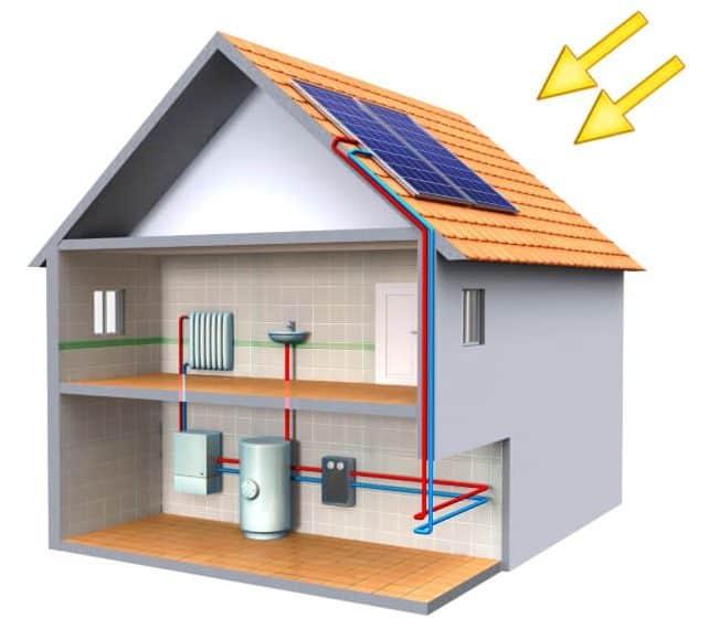 Werking zonneboiler systeem