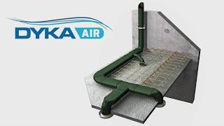 dyka air ventilatiebuizen